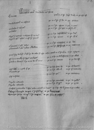 Old Register of Peterhouse